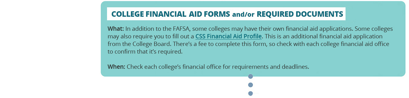 college financial aid forms