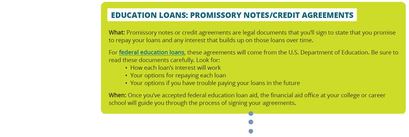 Education loans and promissory notes or credit agreements